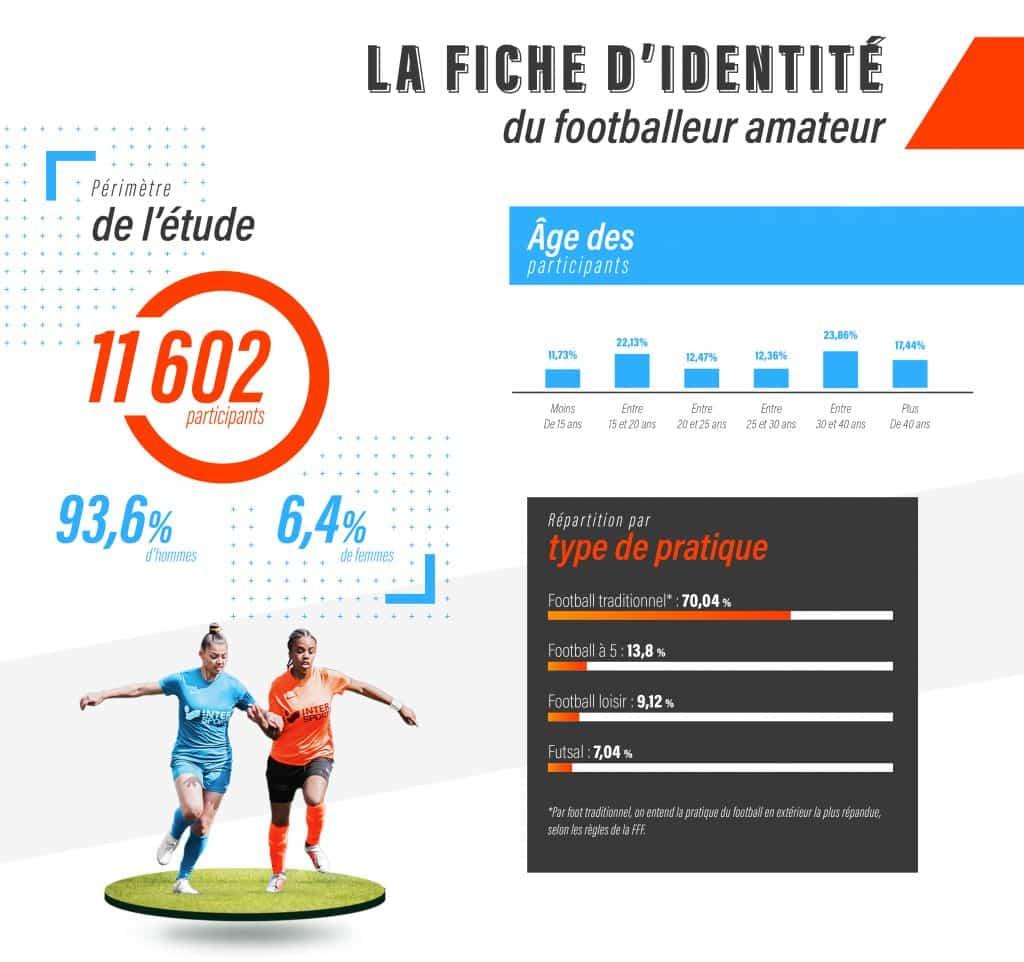 infographie-football-metrics-footpack-sporteasy-3
