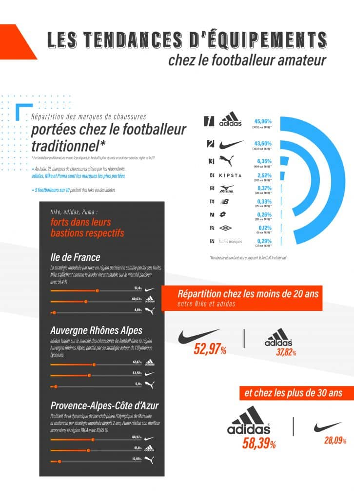 infographie-football-metrics-footpack-sporteasy-5