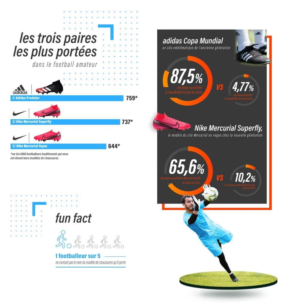 infographie-football-metrics-footpack-sporteasy-6