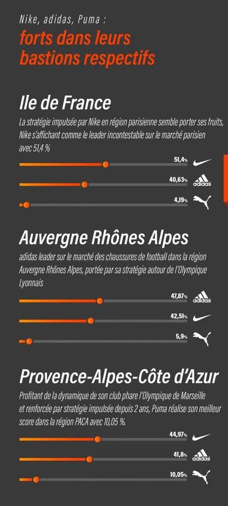 infographie-football-metrics-footpack-sporteasy-marques