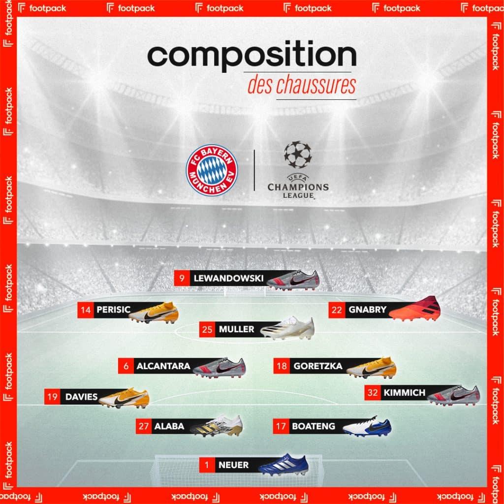 composition-bayern-lyon-ligue-des-champions-footpack