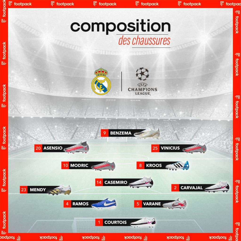 les-chaussures-du-real-madrid--city-real