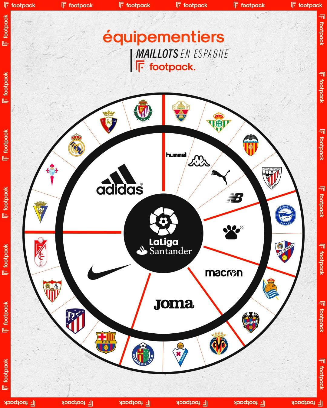 equipementier-liga-santander-2020-2021-footpack