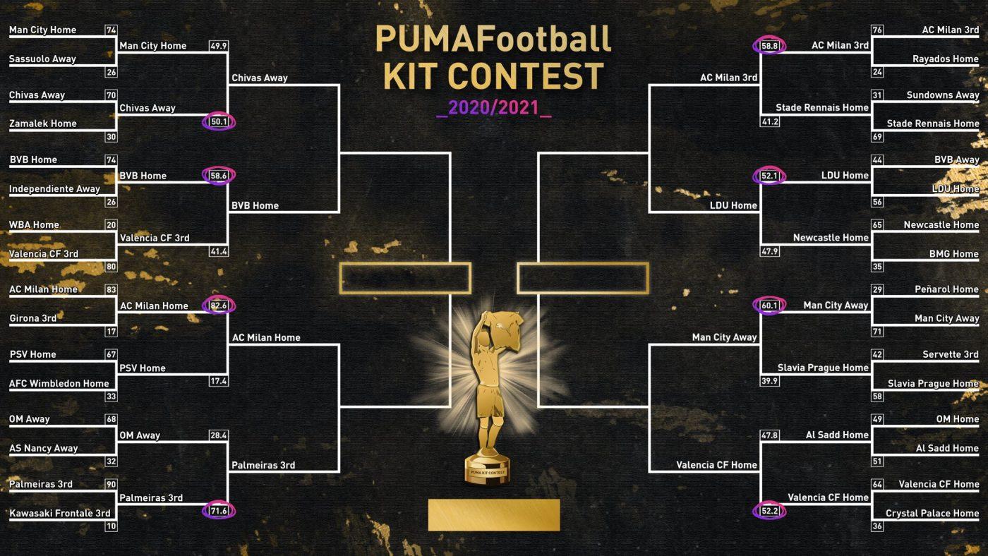 puma-kit-contest-jersey-plus-beau-maillot-puma-de-la-saison-2020-2021-1