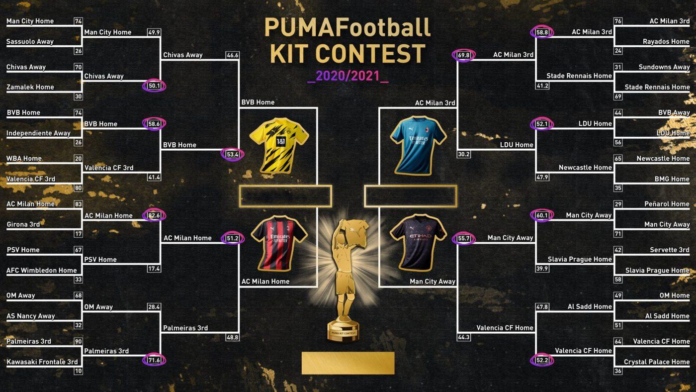 puma-kit-contest-jersey-plus-beau-maillot-puma-de-la-saison-2020-2021-3