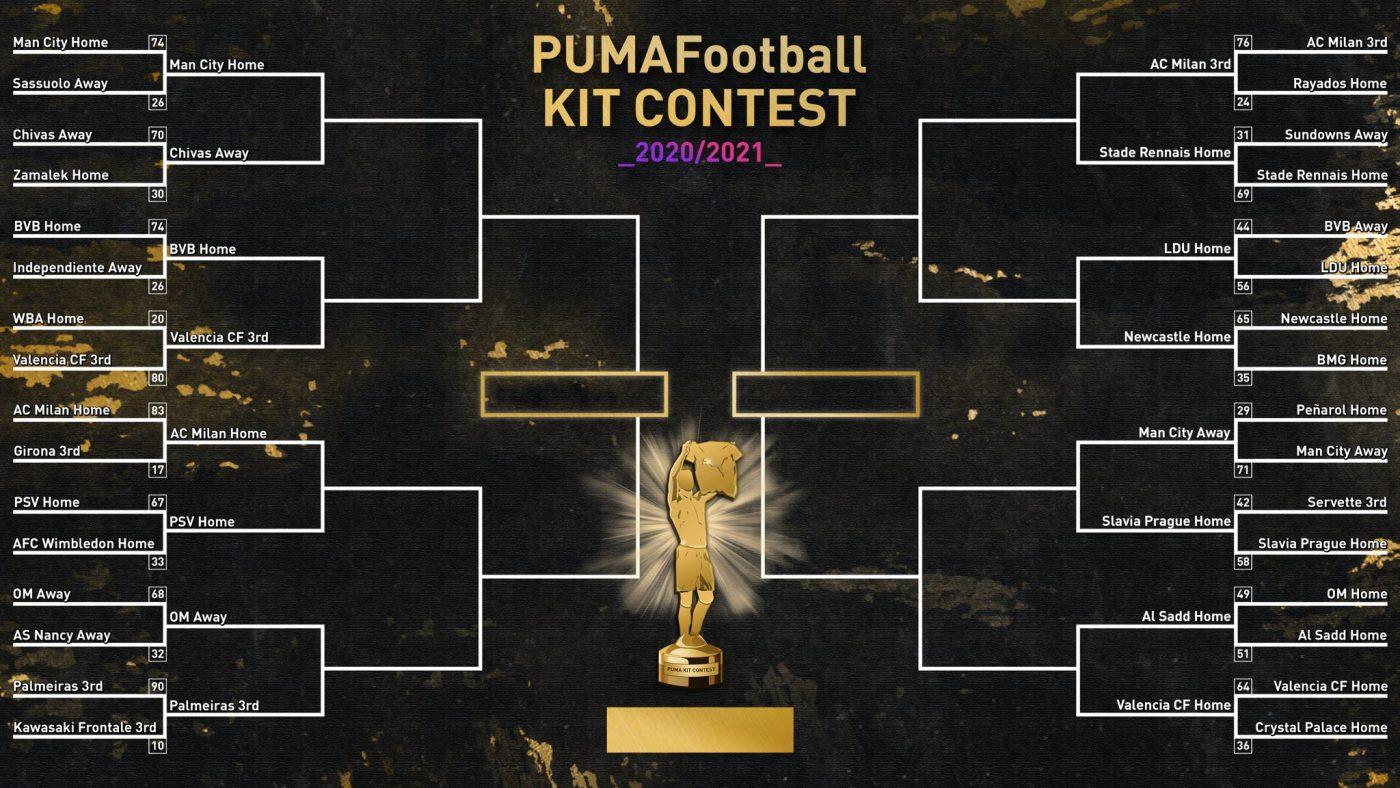 puma-kit-contest-jersey-plus-beau-maillot-puma-de-la-saison-2020-2021-4