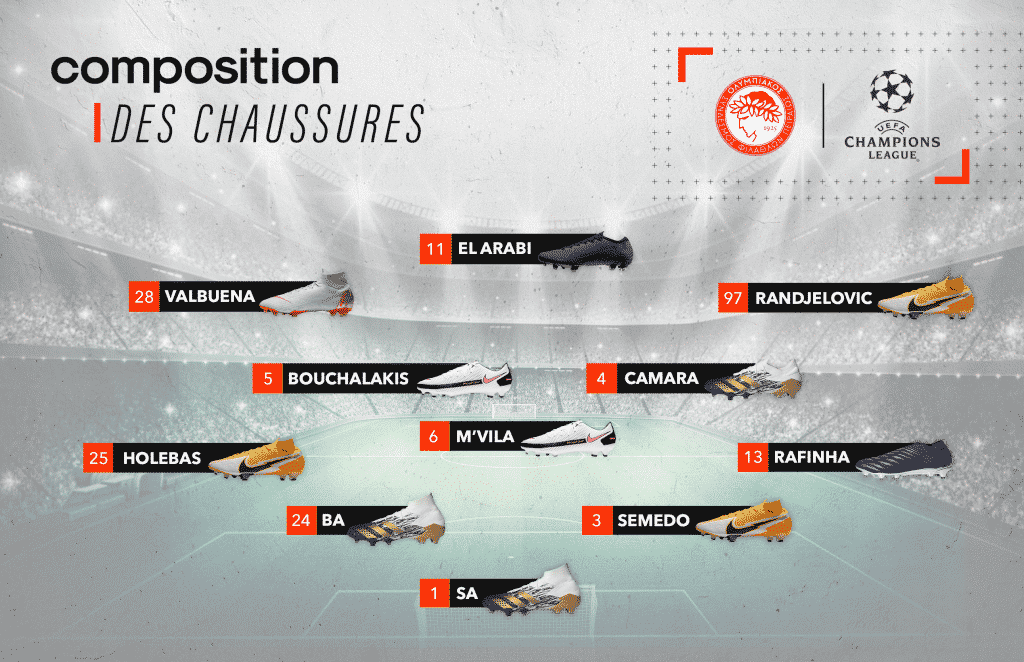 compo-olympiakos-om-chaussures-olympiakos-footpack