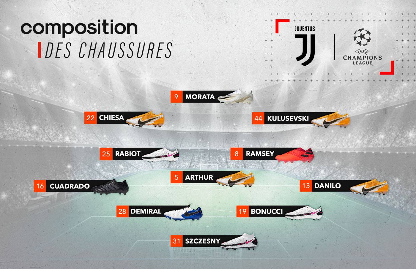 compositions-chaussures-juventus-fc-barcelone(1)