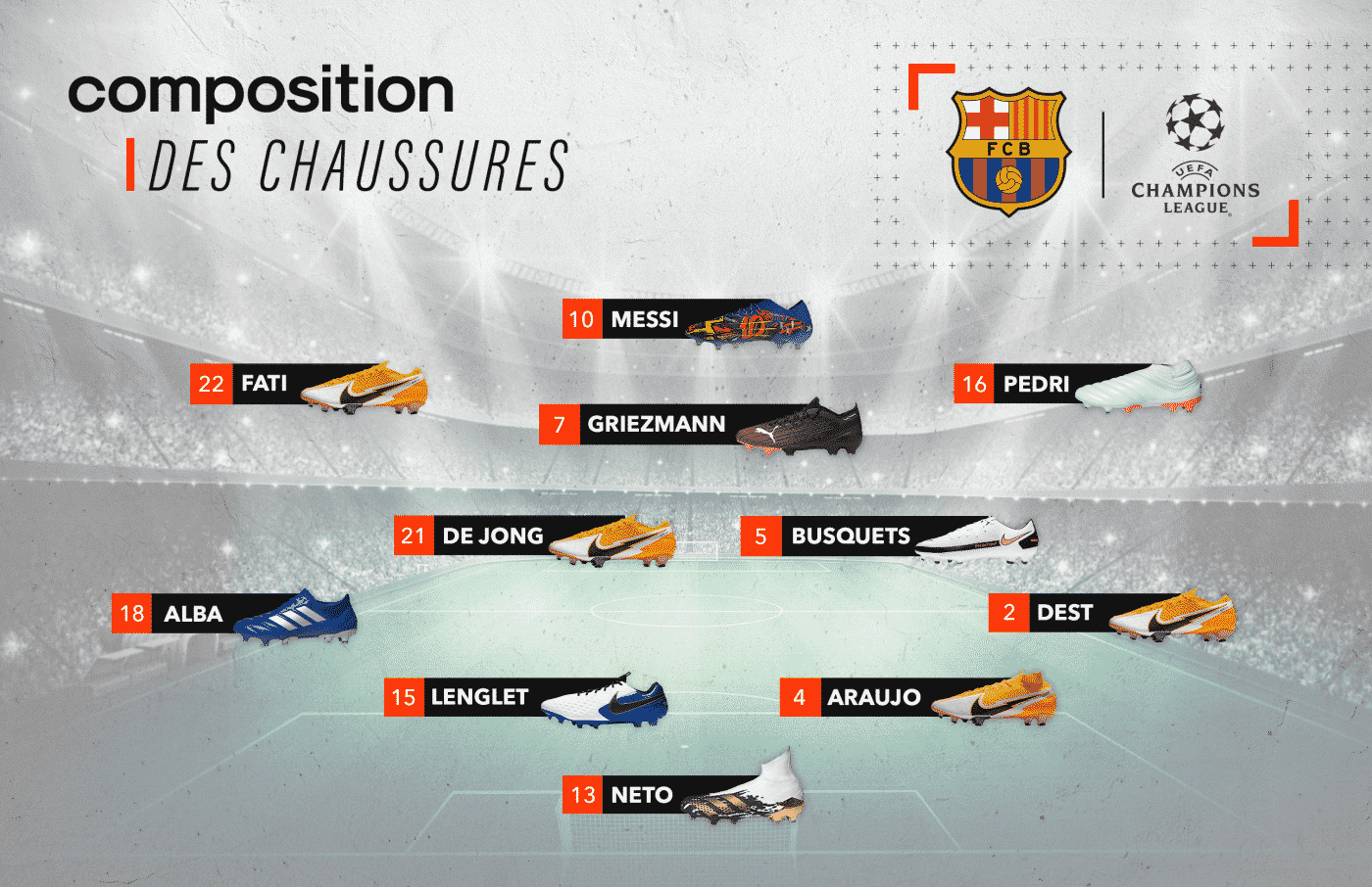 compositions-chaussures-juventus-fc-barcelone(2)