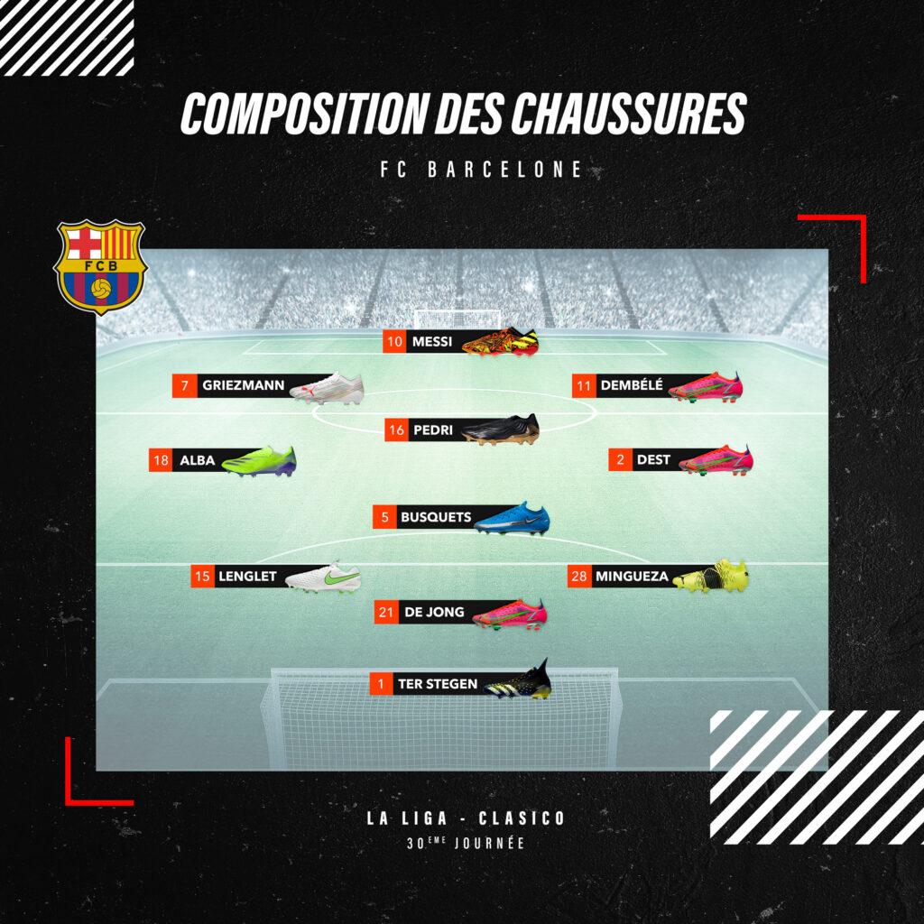 Compo real Barça 2021