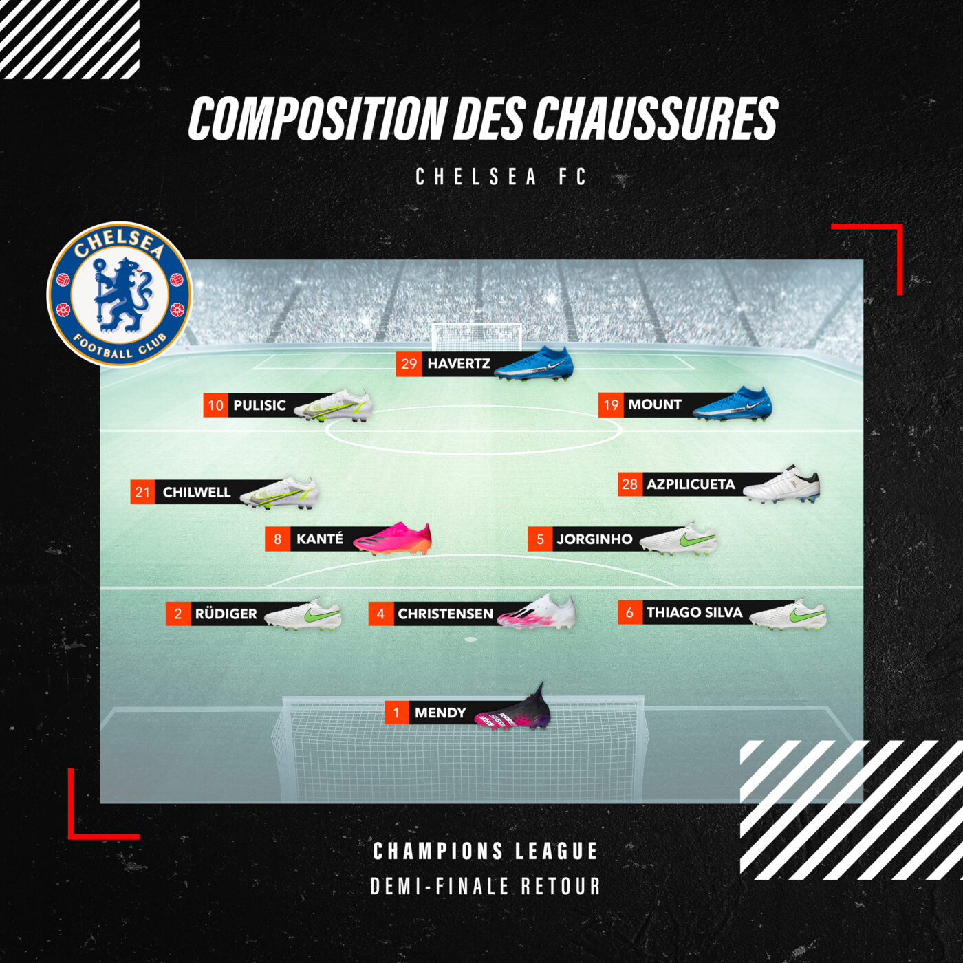 compos chelsea real madrid champions league