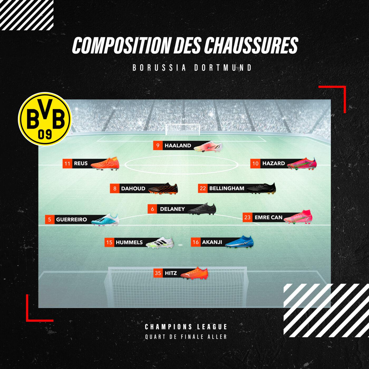 Compo Dortmund Champions League