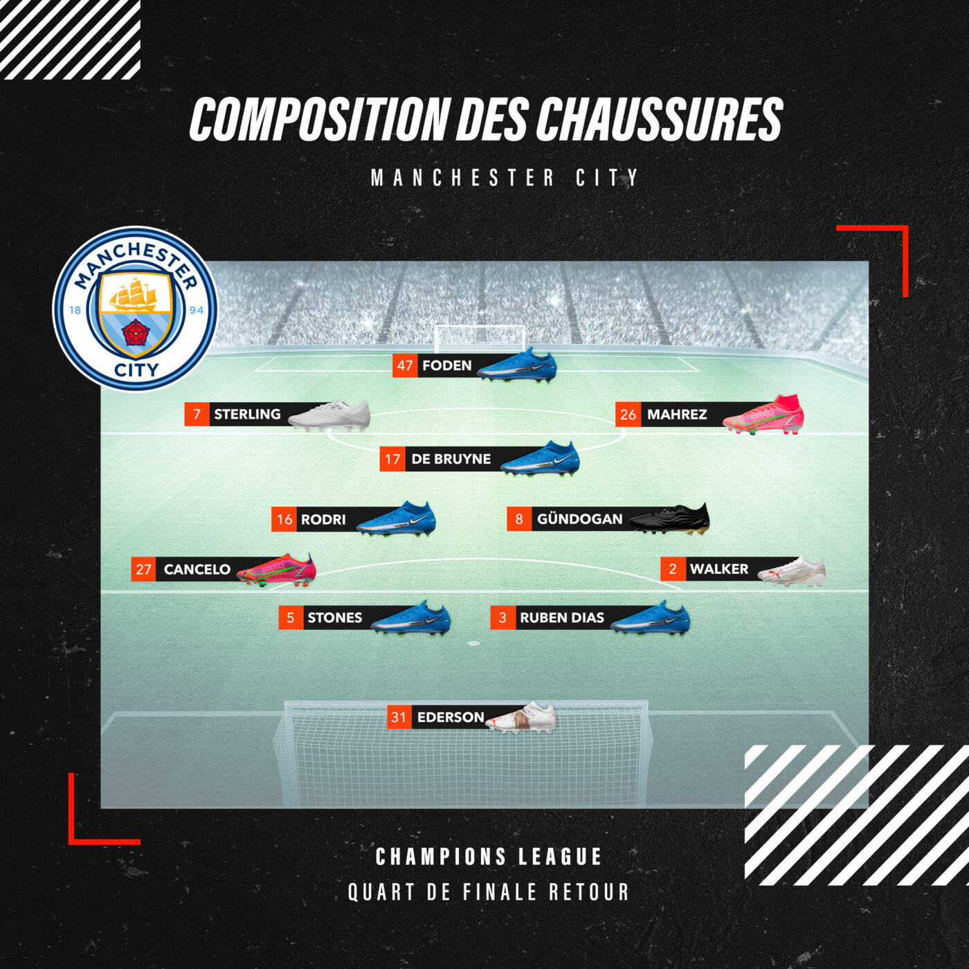 Compo Manchester City crampons