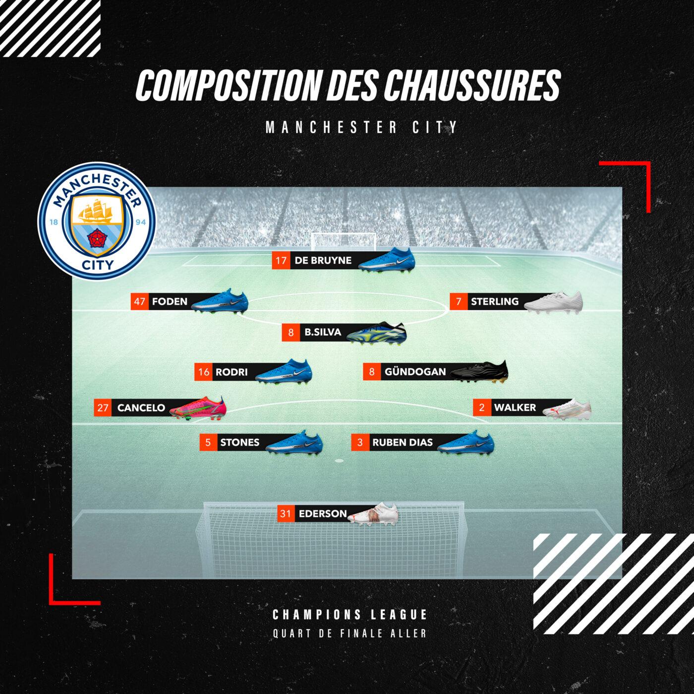 Compo Manchester City