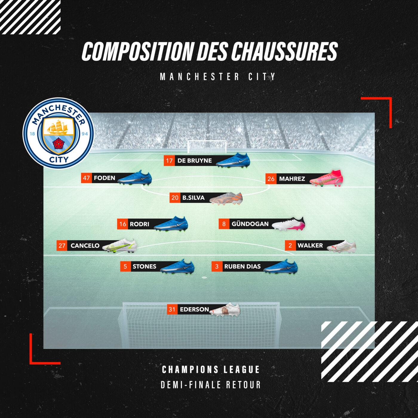 compo man city psg champions league