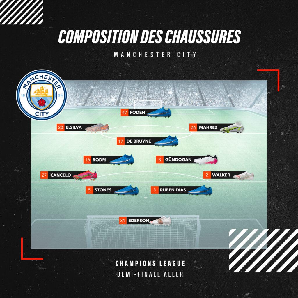 Compo PSG - Manchester City Champions League