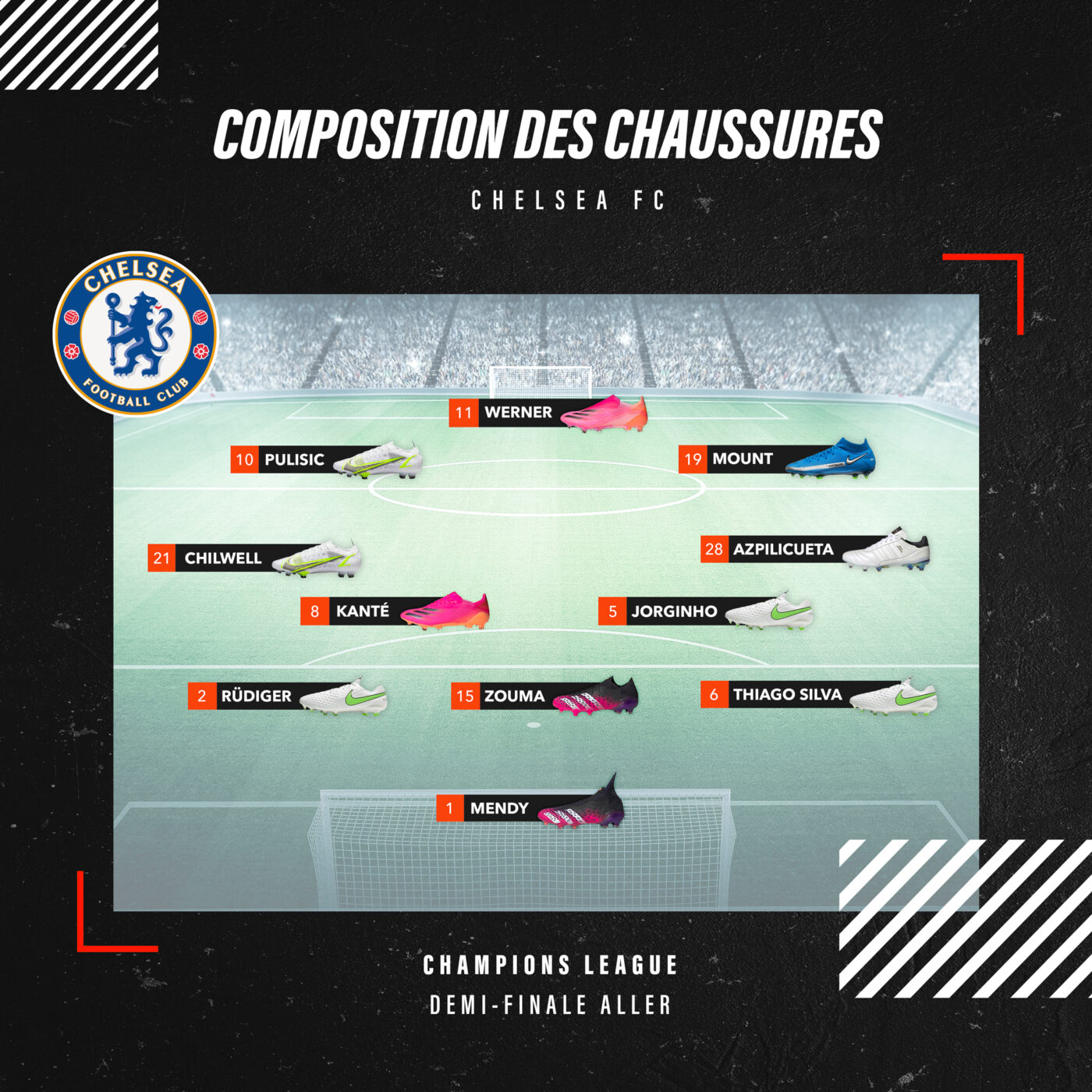 Compo Real Madrid - Chelsea Champions League