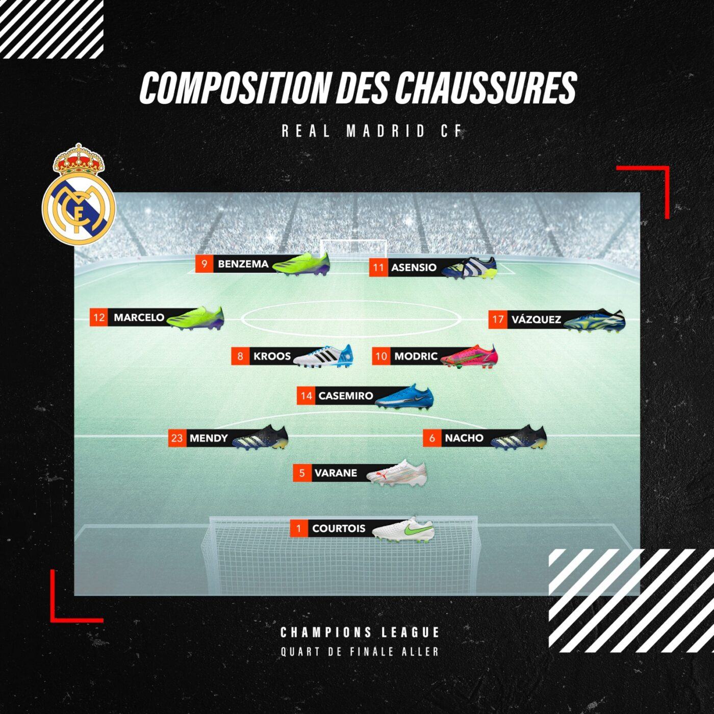 Compo Real Madrid crampons