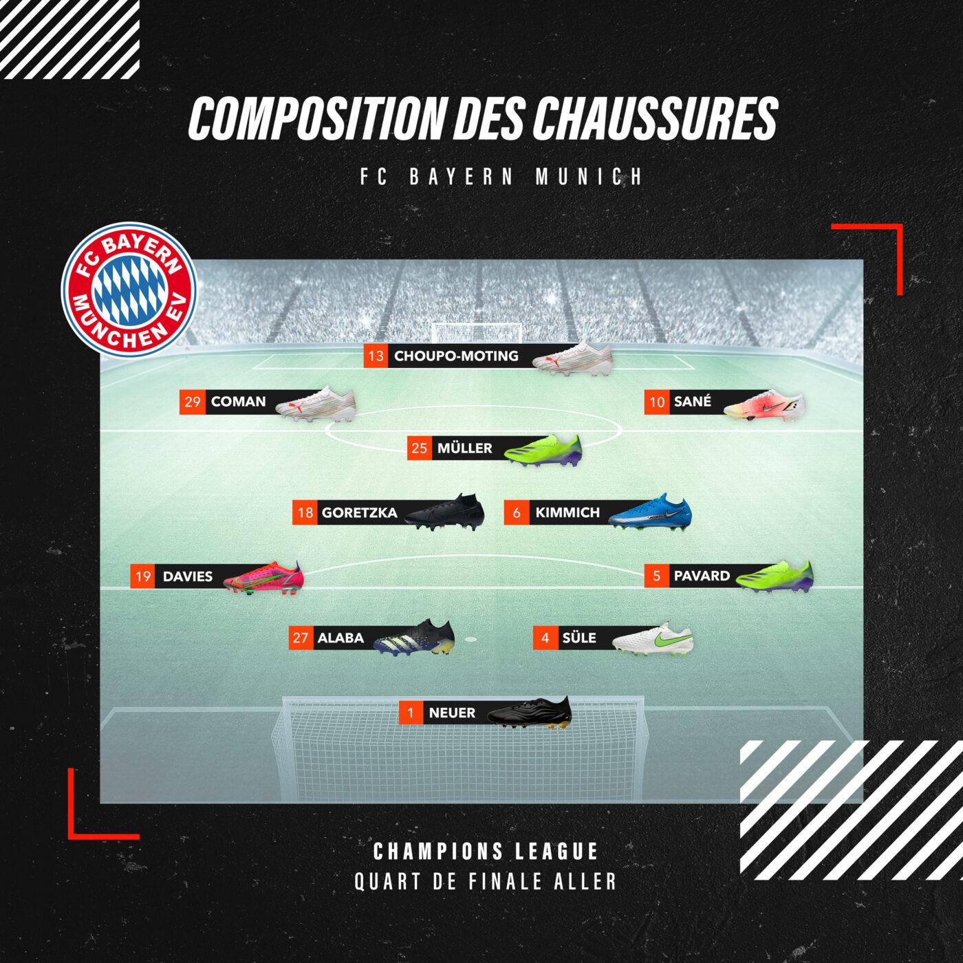 Compos Bayern PSG