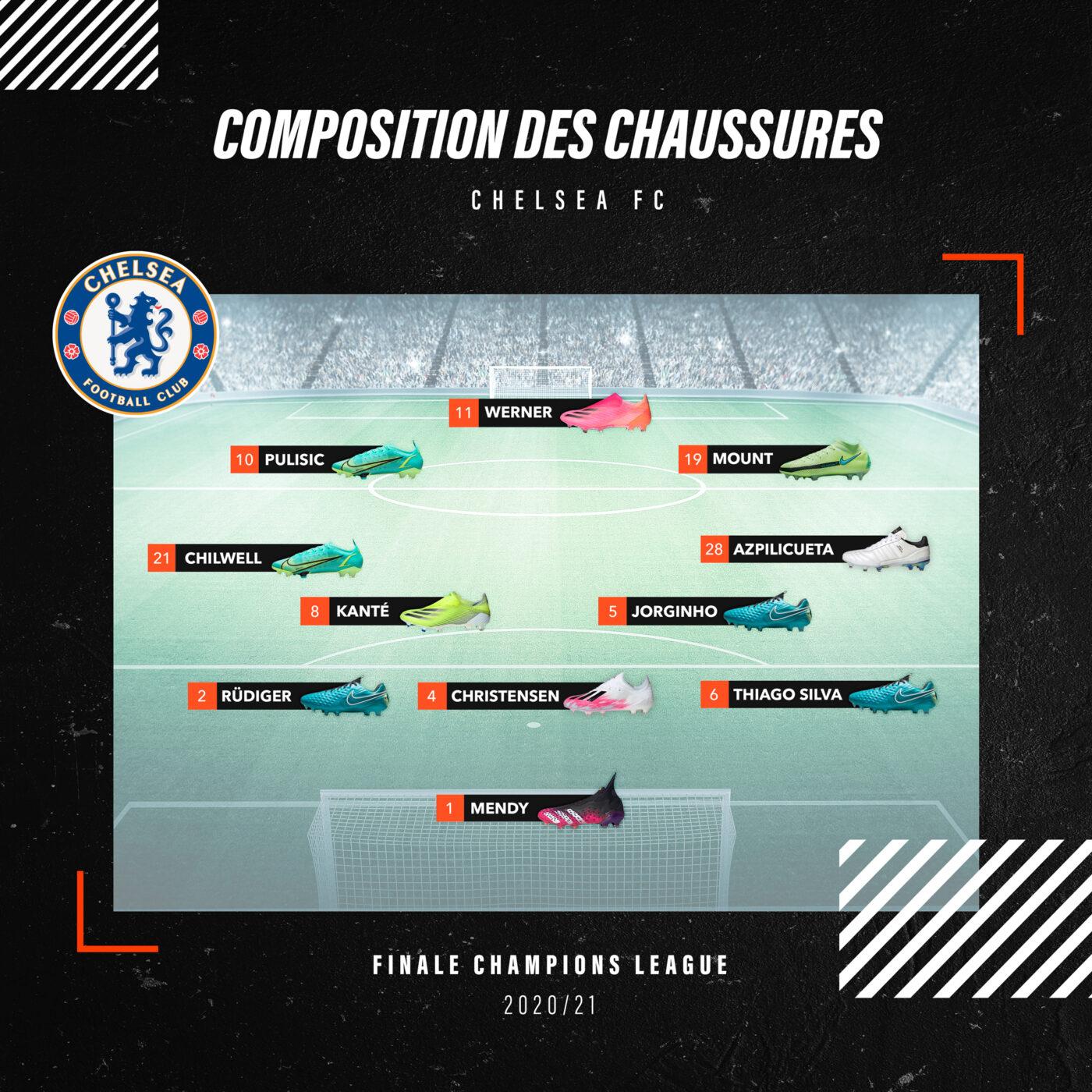 Compo Chelsea Finale Champions League