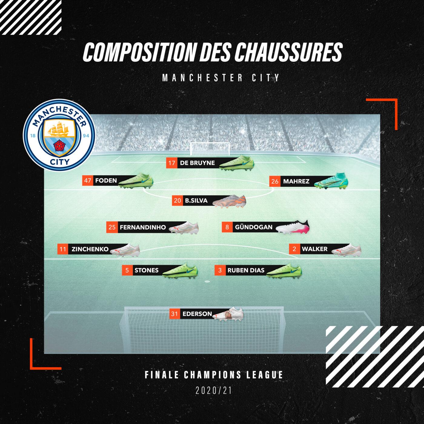 Compo Manchester City Finale Champions League