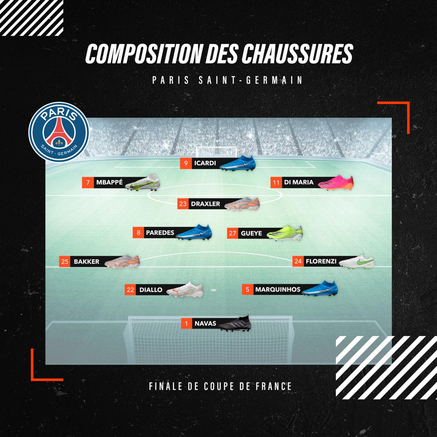 Compo PSG Monaco Coupe de France