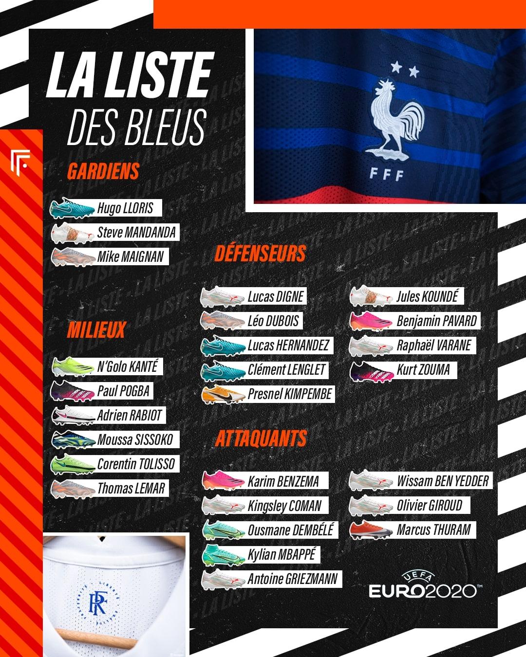 Chaussures équipe de France