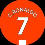 Les équipements de Cristiano Ronaldo