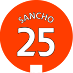 Les équipements de Jadon Sancho