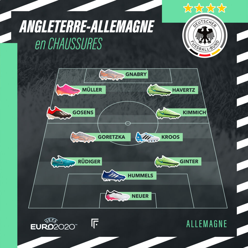 Compo Angleterre-Allemagne EURO 2020