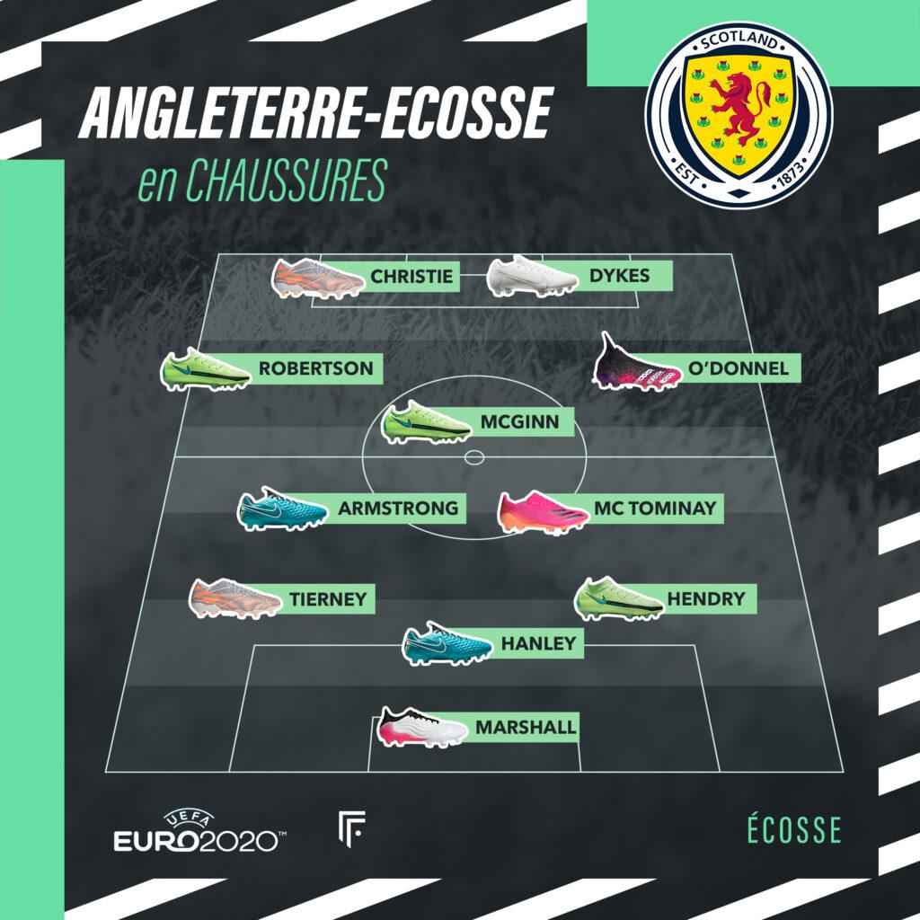 Compo probable Angleterre-Écosse EURO 2020