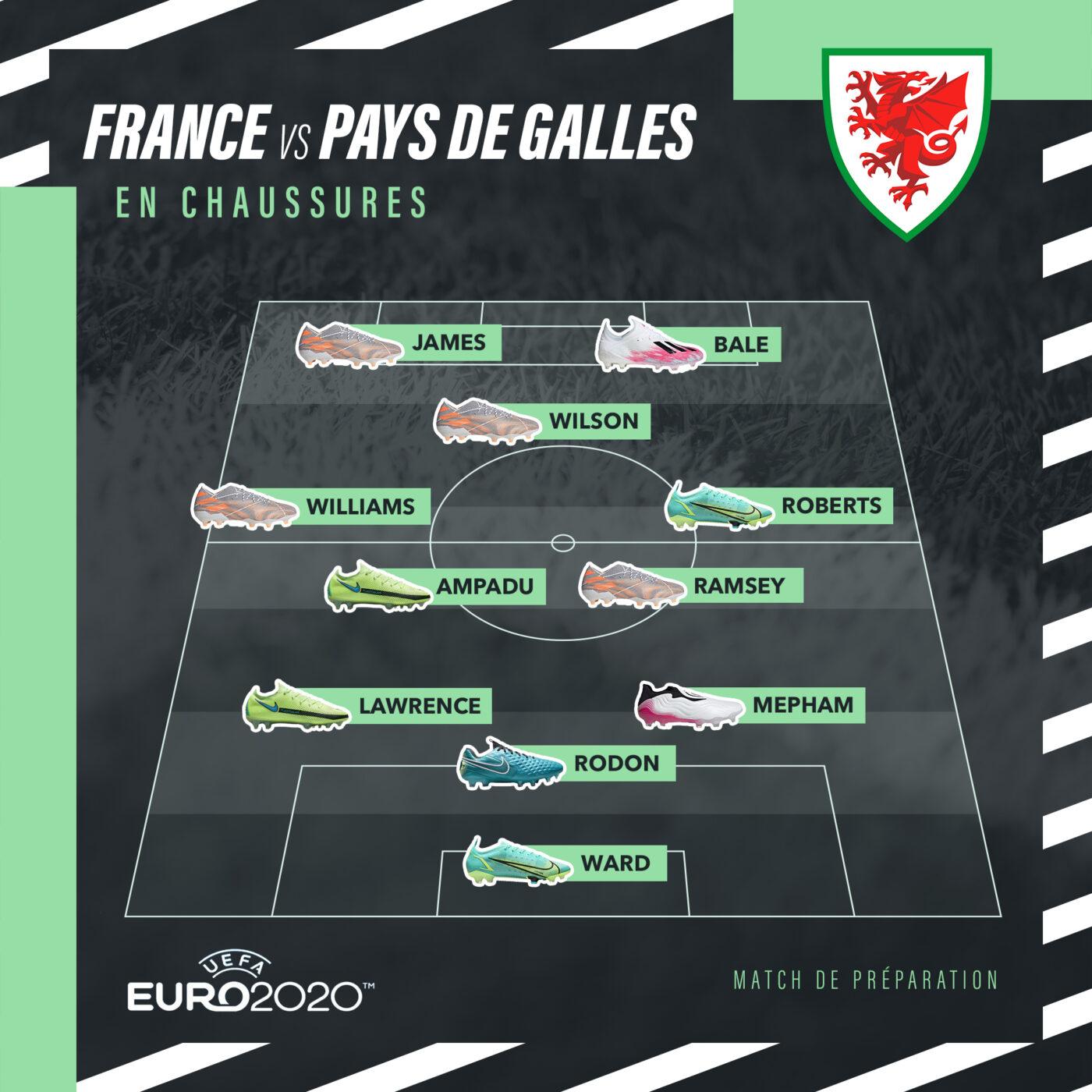 Compo France - Pays de Galles