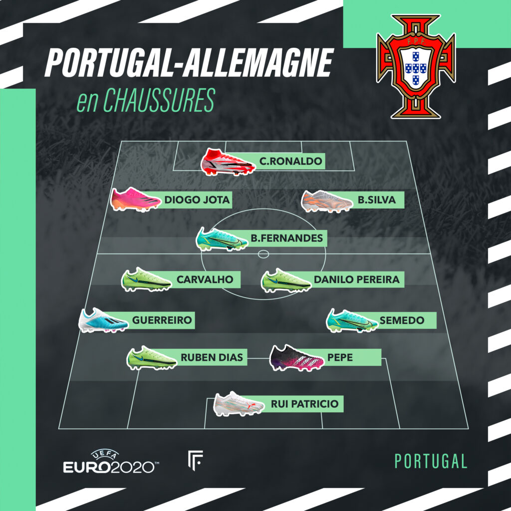 Compo Portugal Allemagne EURO 2020 footpack