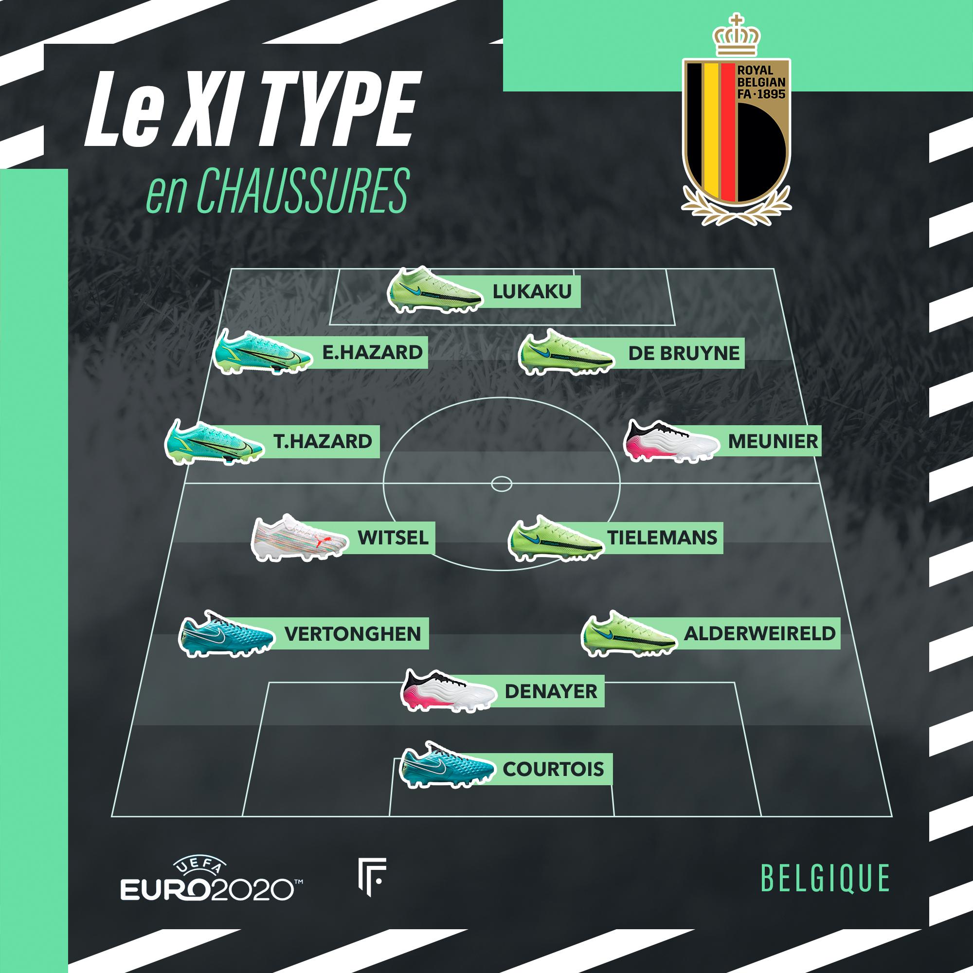 Équipe type Belgique Euro 2020
