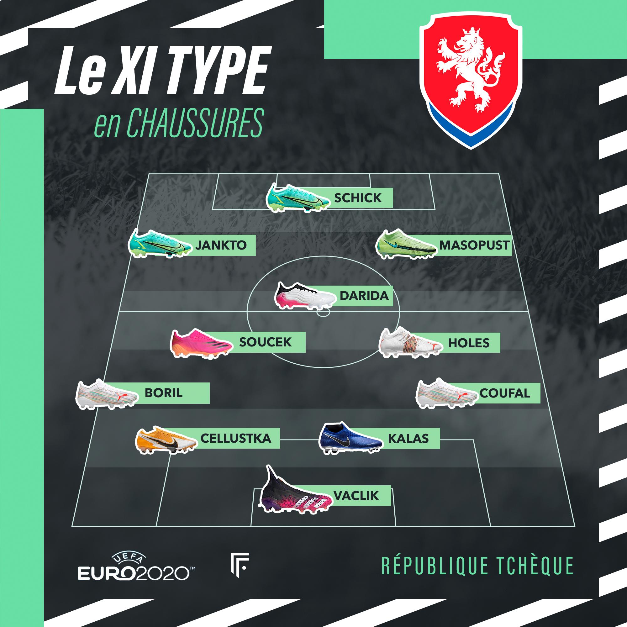 Équipe type République tchèque Euro 2020