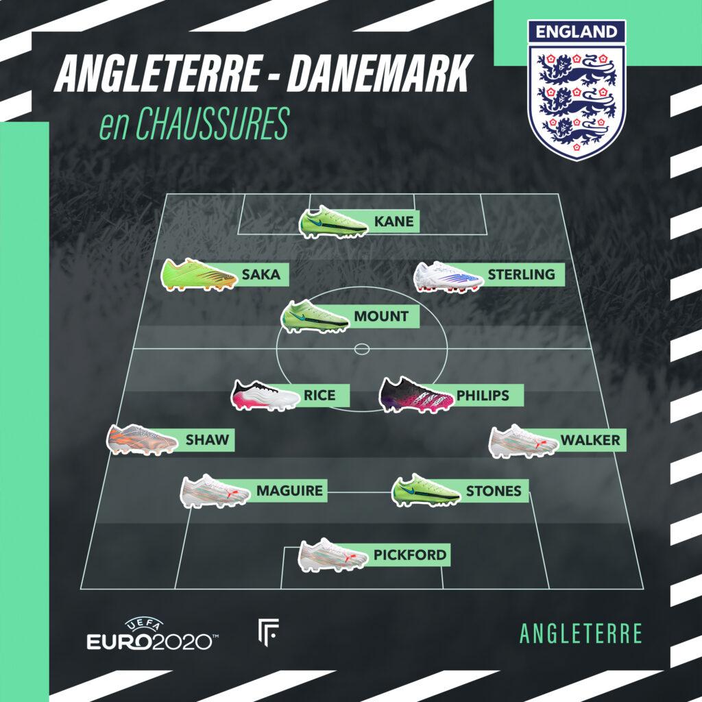 Compo Angleterre-Danemark EURO 2020