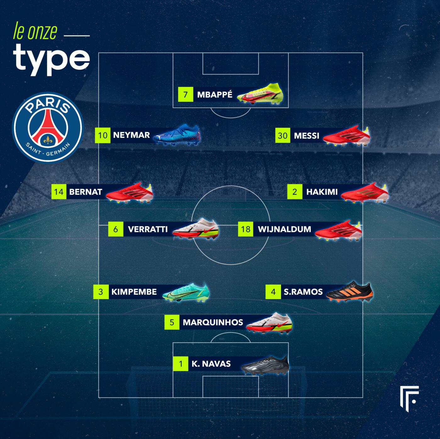 Équipe type PSG 2021-2022