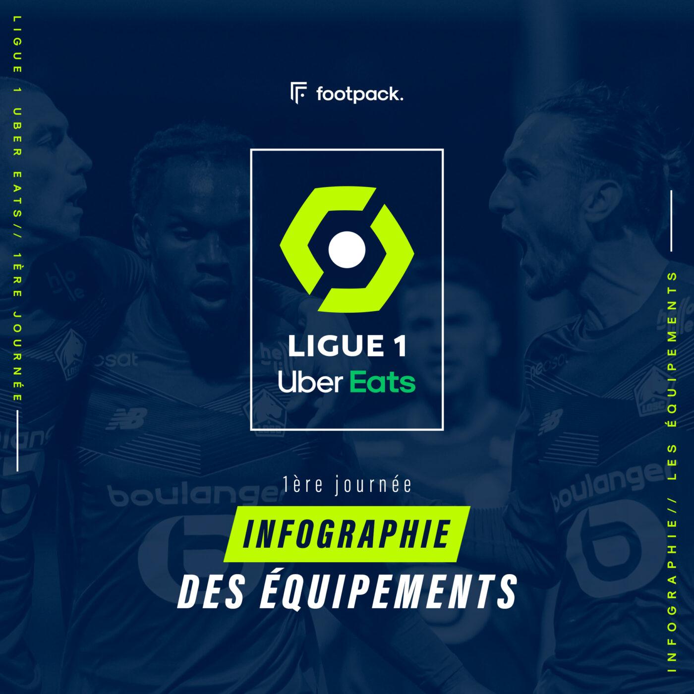 Infographie équipements 1ère journée Ligue 1 2021/2022