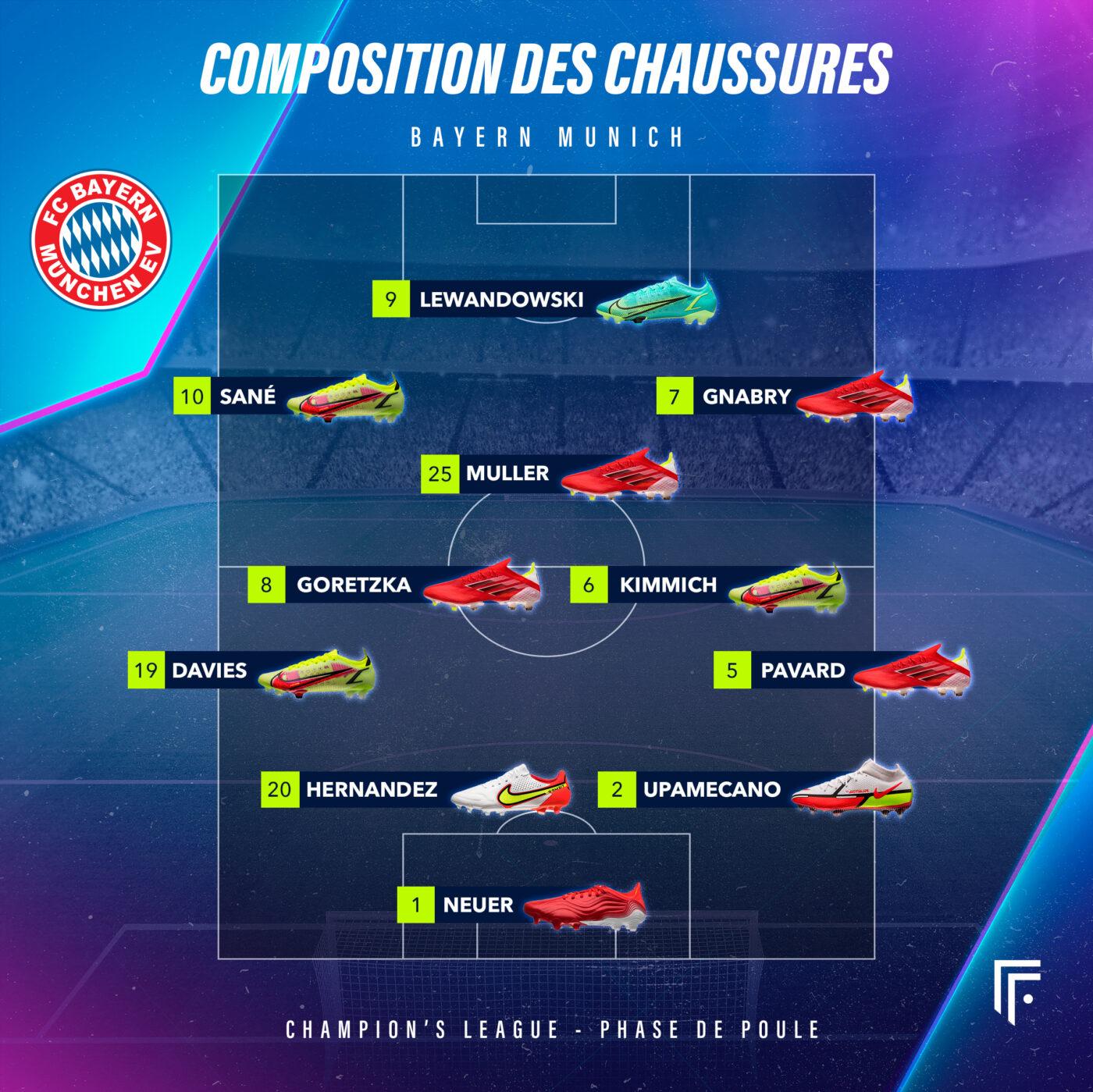Compo Barça Bayern Munich