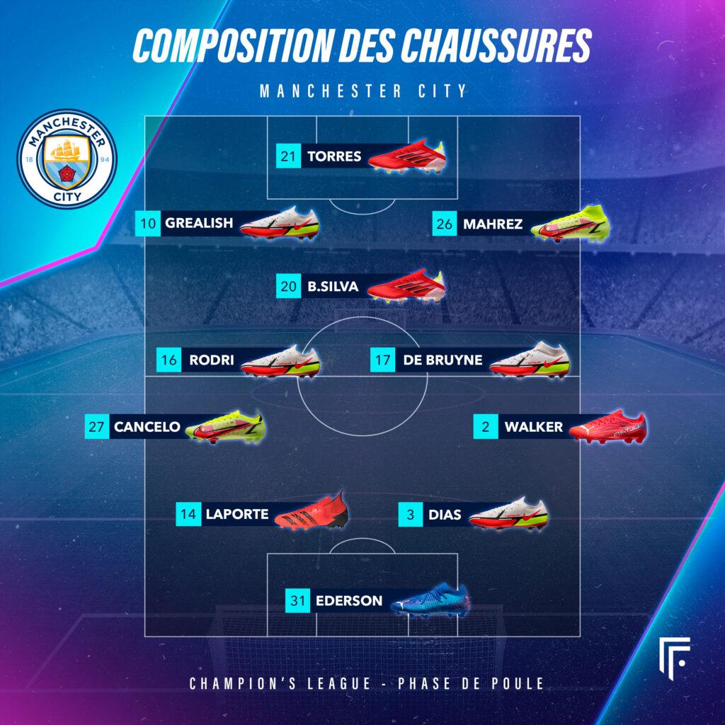 Compo PSG Manchester City Champions League